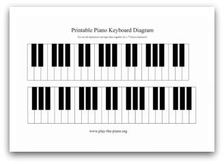 printable keyboard poster piano theory lessons