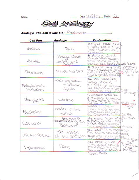 Cell City Worksheet by Cell City Analogy Worksheet Key Images