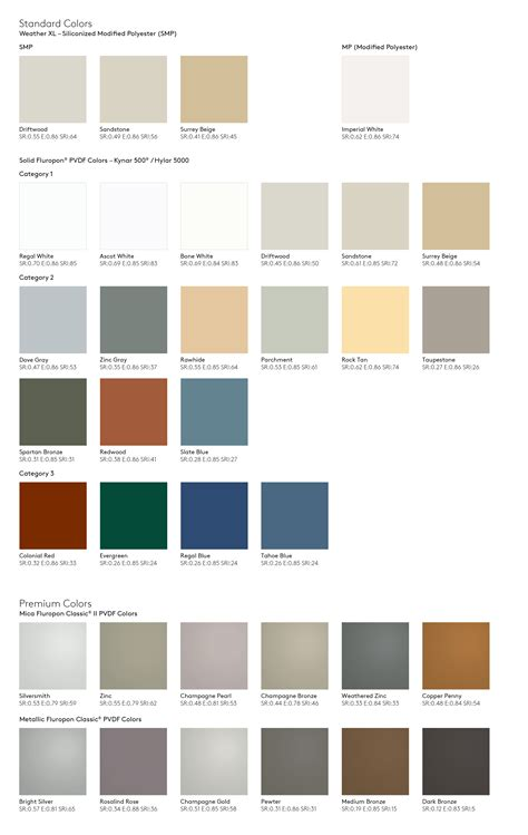 color panel kingspan roof panels colours 12 300 about roof