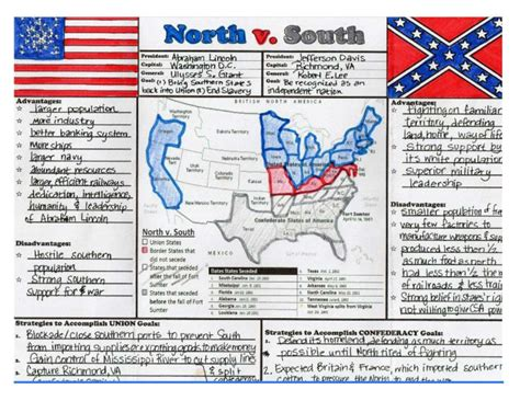 organizer for america civil war graphic organizer educational pinterest