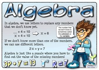 algebra poster | teaching ideas