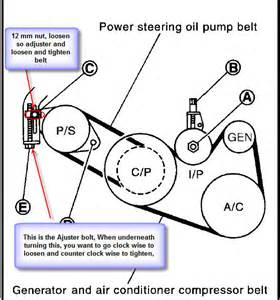 2001 Nissan Altima Belt Diagram How Do I Remove The Power Steering Belt On A 2004 Quest