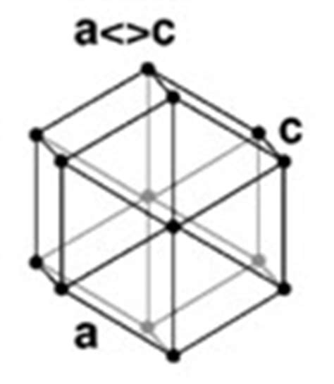 cross sectional area of hexagon crystal forms