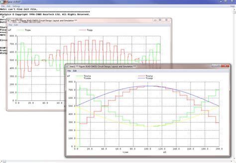 cmos circuit design layout and simulation pdf download winspice at cmosedu com