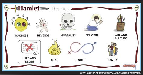 revenge themes in macbeth hamlet theme of lies and deceit