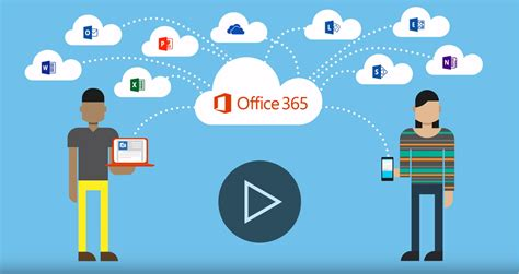 What Is Office Why Use Office 365 Suitefiles