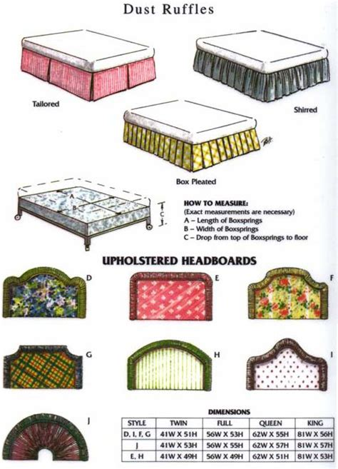upholstery fabric measurements 25 best ideas about dust ruffle on pinterest ruffle bed