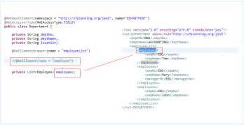 jaxb tutorial xml to java java architecture for xml binding jaxb tutorial