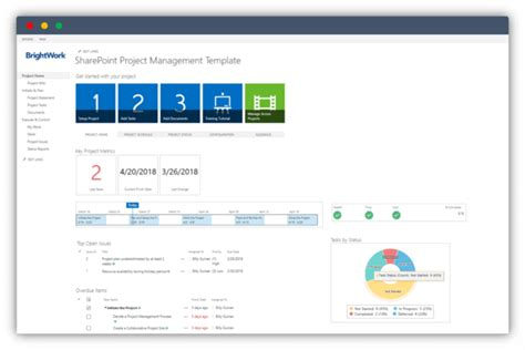 Free Sharepoint Project Management Templates Free Sharepoint Site Templates