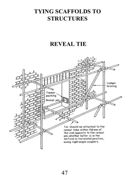 scaffolding awareness presentation