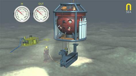 dive sistem tup diving system animation