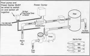 submersible well wiring diagram get free image