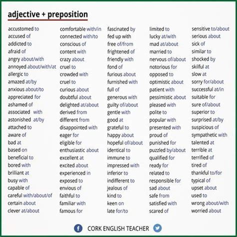adjective + preposition finally, a list of the pesky words
