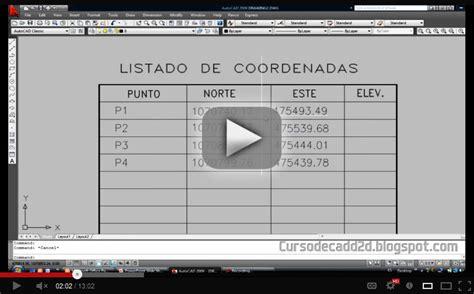 tutorial coordenadas utm 2 formas de insertar coordenadas utm en autocad