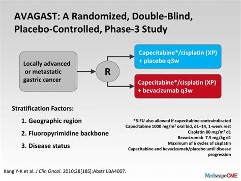 Randomized Blind Placebo Controlled Trial ppt a discussion on biologic agents in gastric cancer treatment yoon koo kang md powerpoint