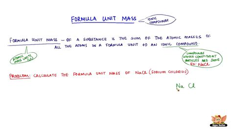 what is in law unit formula unit mass youtube