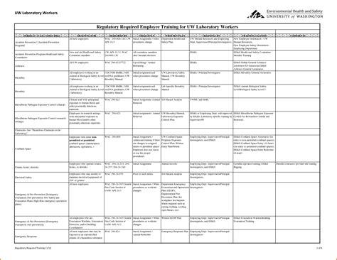 free training manual templates portablegasgrillweber com