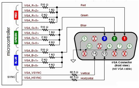 pattern generator with video output microcontroller programming pattern to generate vga