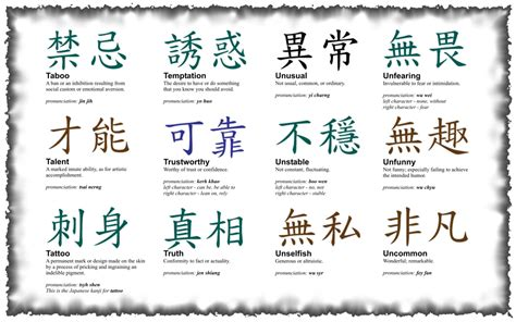 kanji chinese symbols tattoos collection for men real