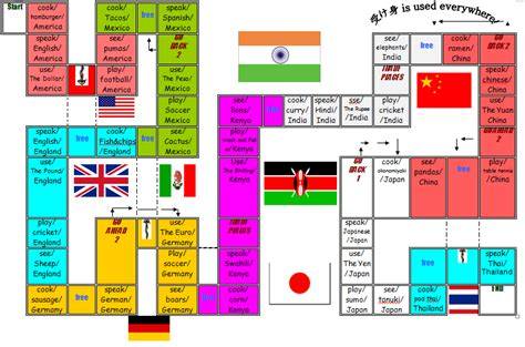 let s teach english passive voice board game let s teach english passive voice board game