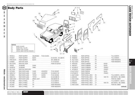 land rover defender parts catalogue page 9 of land rover defender parts