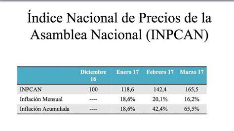 resultados del indice nacional de precios al consumidor inpc al tercer asamblea nacional inflaci 243 n de marzo lleg 243 a 16 2
