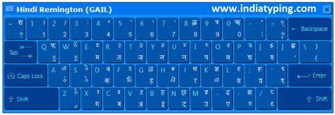 free download remington keyboard layout hindi typing short key download