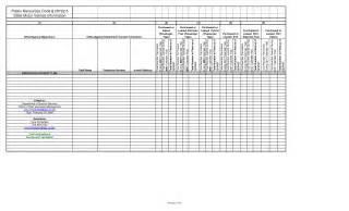 fleet maintenance schedule template best photos of fleet vehicle maintenance log template