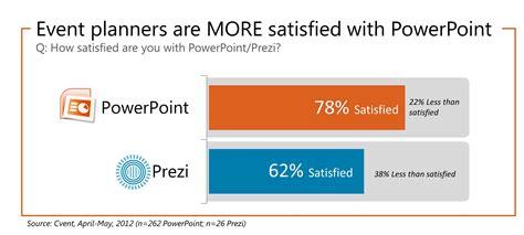 powerpoint templates like prezi image gallery prezi powerpoint