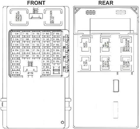 Hyundai Trajet Fuse Box Diagram 2004 2008 187 Fuse Diagram