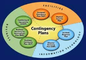 business plan contingency plan sample