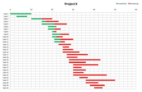 Gantt Chart Template For Excel 2010 by Gantt Chart Excel Template E Commercewordpress