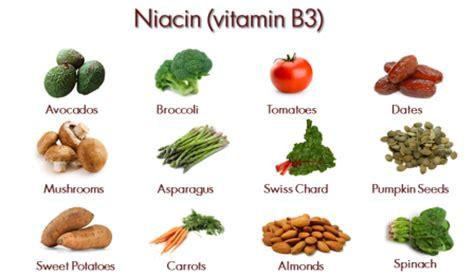 B12 And Niacin Detox by Vitamin B3 Niacin Artisan Minerales