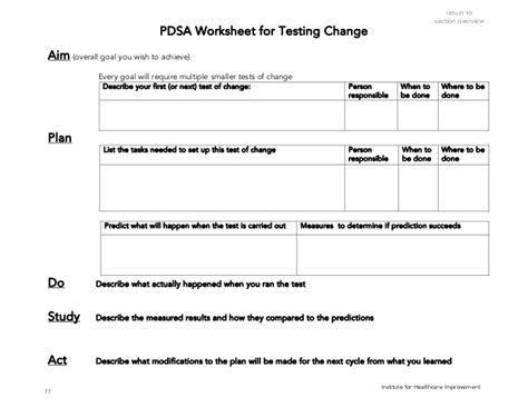 Pdsa Worksheet