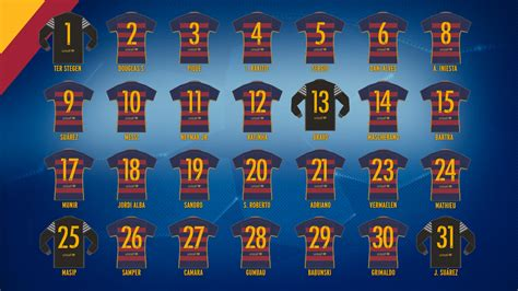 barcelona number fc barcelona numbers released for chions league 2015 16