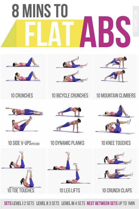 8 Best Workouts For In Their 20s by 8 Minute Abs Workout Poster Workout Posters Exercises