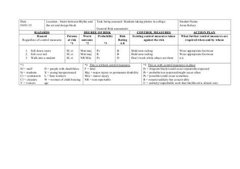 step ladder risk assessment template risk assessment exle