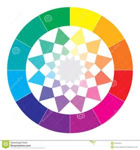 color spectrum wheel color spectrum abstract wheel colorful diagram stock