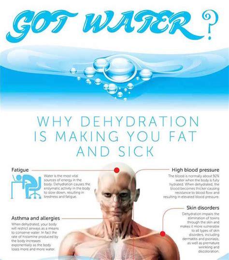 dehydration effects harmful hydration charts dehydration effects