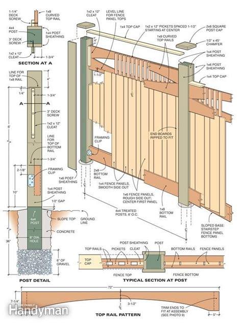 learn   construct  custom fence    build