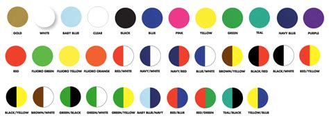 manly colours the mouthguard man colour chart