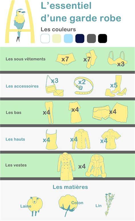Garde Robe Genre by Garde Robe Capsule J Ai 50 Ans Et Apr 232 S