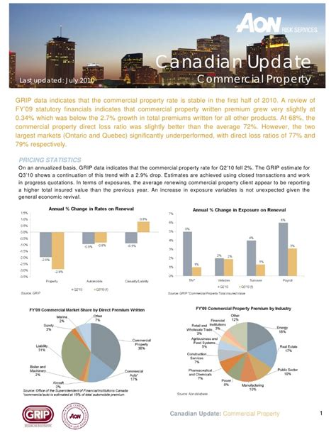 Canadian Property Records Canadian Property Insurance Market Update