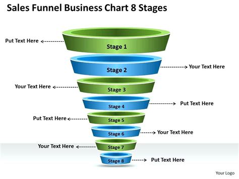 Why Your Chiropractic Practice Needs A Sales Funnels Email Marketing Funnel Template Email Funnel Templates
