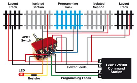 model dcc wiring diagrams model free engine image