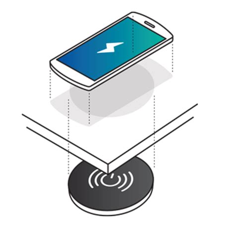 electromagnetic induction wireless charging wireless charging technology chargespot