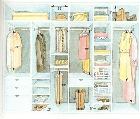 bedroom closet depth great built in closet in new house used this to inspire