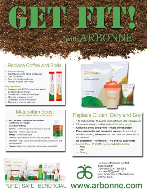 Arbonne Detox Cleanse Reviews by Arbonne Detox New Healthy Fit You Contact Me At