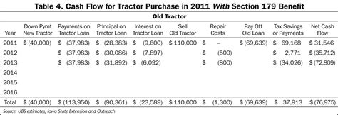 section 179 farm equipment 179 depreciation limit 2014 html autos post