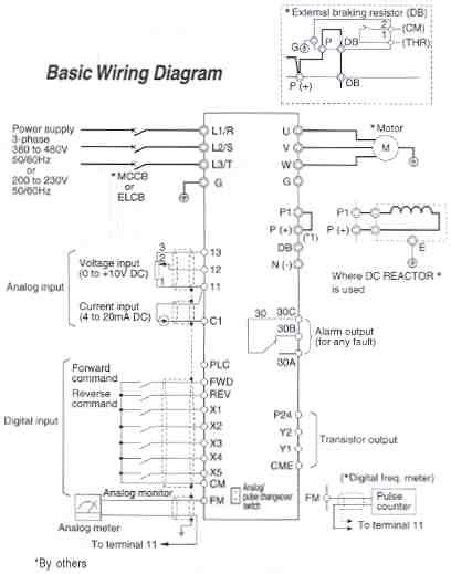 Joliet Technologies Saftronics Pc10 Basic Wiring Diagram